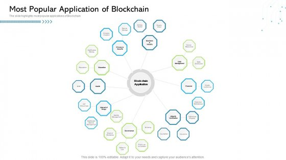 Architecture Blockchain System Most Popular Application Of Blockchain Pictures PDF