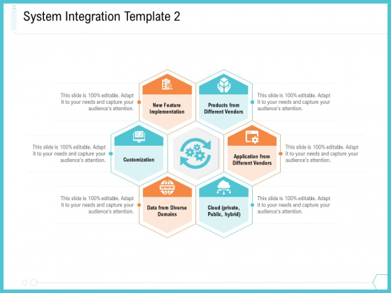 Architecture For System Integration Template 2 Ppt Infographics Introduction PDF