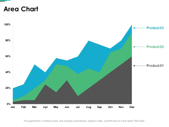 Area Chart Analysis Ppt PowerPoint Presentation Gallery Picture