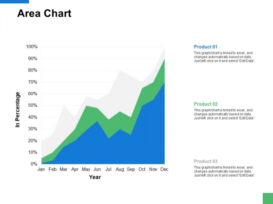 Area Chart Analysis Ppt PowerPoint Presentation Pictures Design Templates