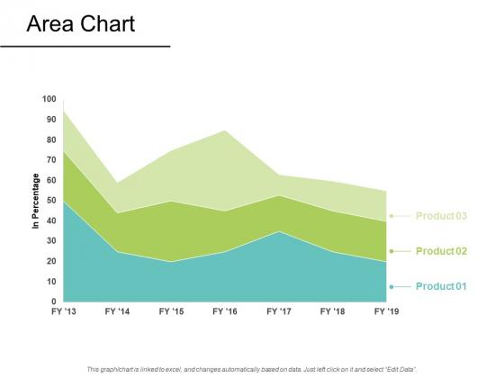 Area Chart Analysis Ppt PowerPoint Presentation Portfolio Themes
