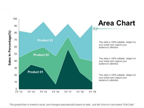 Area Chart Finance Marketing Ppt Powerpoint Presentation Show Grid