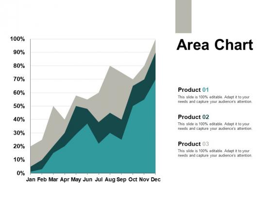 Area Chart Finance Marketing Ppt PowerPoint Presentation Summary Icons