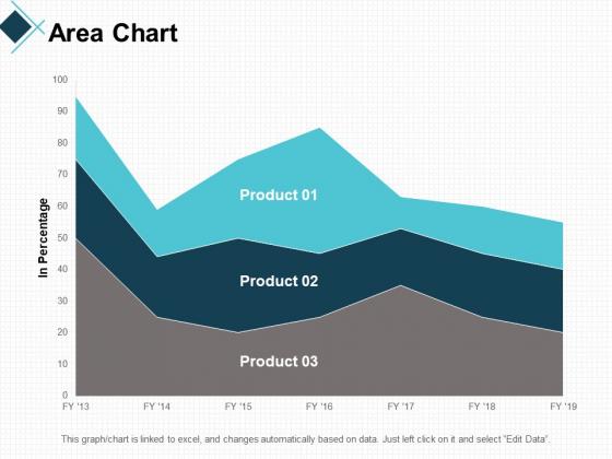 Area Chart Finance Ppt PowerPoint Presentation Gallery Information