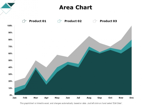 Area Chart Finance Ppt PowerPoint Presentation Gallery Pictures