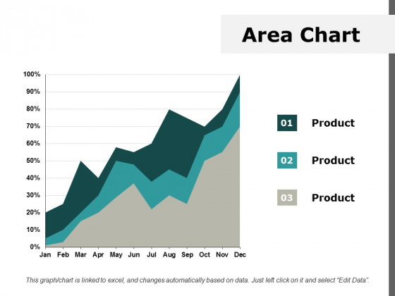 area chart finance ppt powerpoint presentation layouts ideas
