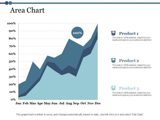 Area Chart Finance Ppt PowerPoint Presentation Outline Design Templates