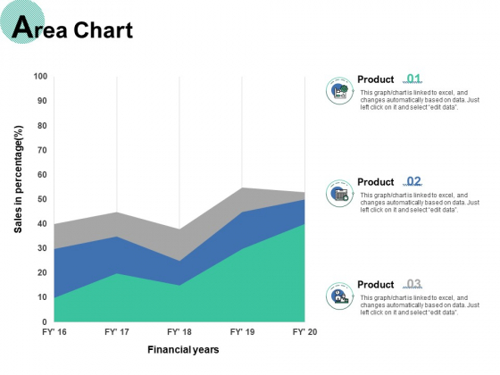 Area Chart Finance Ppt PowerPoint Presentation Show Graphics Tutorials