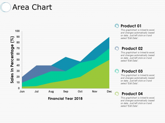 Area Chart Financial Ppt PowerPoint Presentation Outline Professional