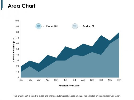 Area Chart Financial Year Ppt PowerPoint Presentation Styles Mockup
