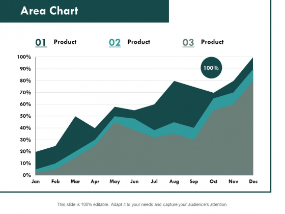 Area Chart Graph Ppt PowerPoint Presentation Professional Format Ideas