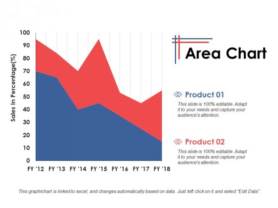 Area Chart Growth Strategy Ppt PowerPoint Presentation Infographics Themes