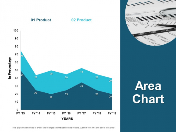 Area Chart Investment Ppt PowerPoint Presentation Outline Examples