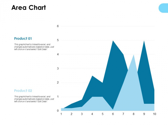 Area Chart Investment Ppt PowerPoint Presentation Styles Professional