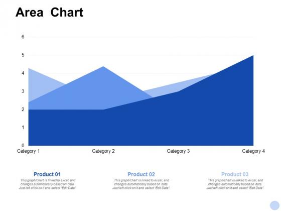 Area Chart Investment Ppt PowerPoint Presentation Styles Slide Portrait