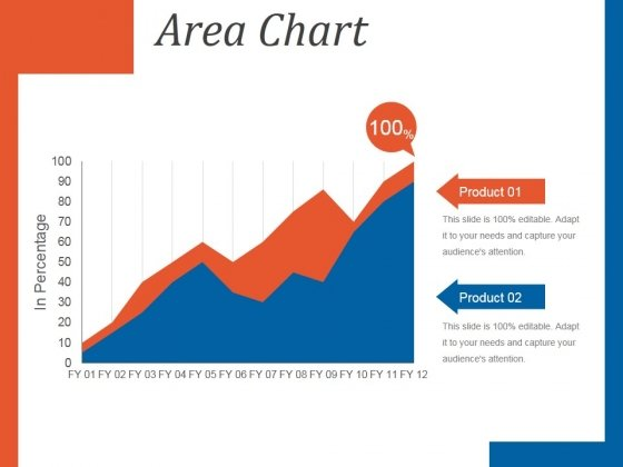 Area Chart Ppt PowerPoint Presentation Diagrams