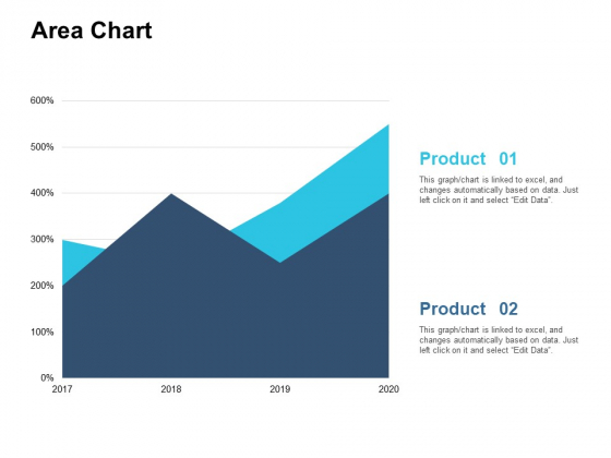 Area Chart Ppt PowerPoint Presentation Icon Background Images