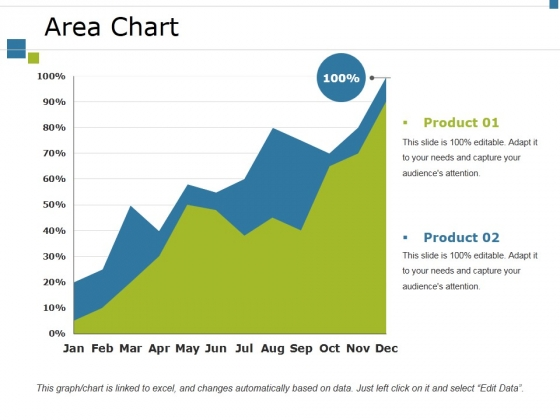 Area Chart Ppt PowerPoint Presentation Ideas Deck