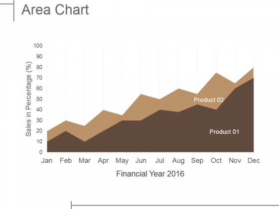 Area Chart Ppt PowerPoint Presentation Ideas Guide