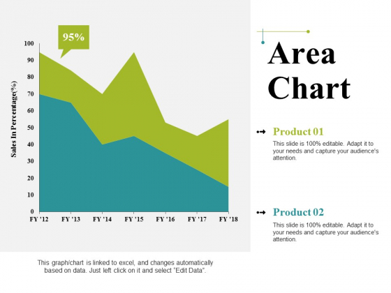 Area Chart Ppt PowerPoint Presentation Infographics Graphics Pictures