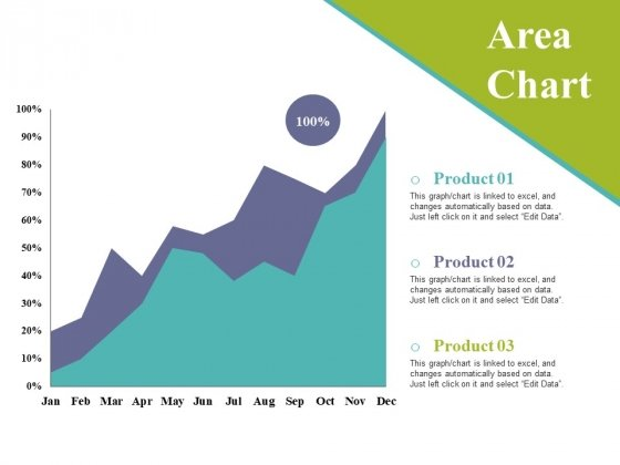 Area Chart Ppt PowerPoint Presentation Inspiration Elements