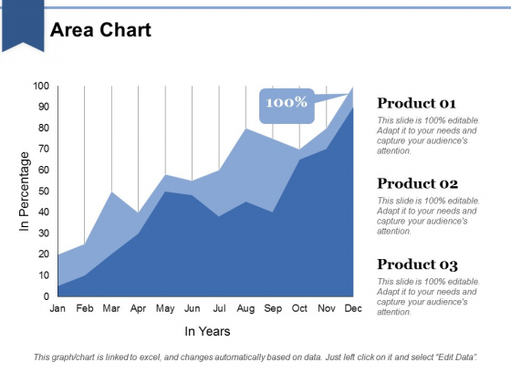 Area Chart Ppt PowerPoint Presentation Layouts Graphic Images