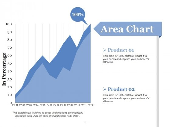 Area Chart Ppt PowerPoint Presentation Portfolio Graphics Design
