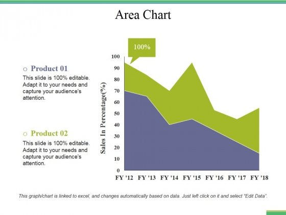 Area Chart Ppt PowerPoint Presentation Portfolio Graphics Template
