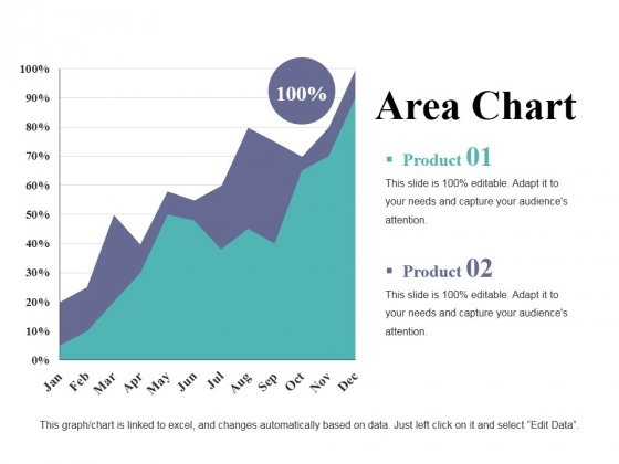 Area Chart Ppt PowerPoint Presentation Professional Graphic Images