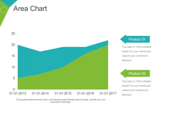 Area Chart Ppt PowerPoint Presentation Professional Portfolio