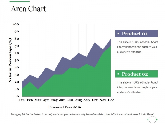 Area Chart Ppt PowerPoint Presentation Show Picture