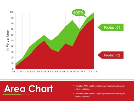 Area Chart Ppt PowerPoint Presentation Slides Inspiration