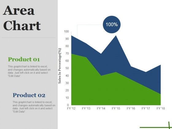 Area Chart Ppt PowerPoint Presentation Styles Graphics