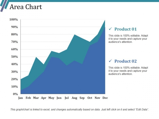 Area Chart Ppt PowerPoint Presentation Styles Templates