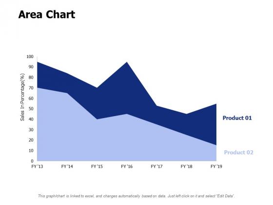 Area Chart Ppt PowerPoint Presentation Summary Ideas