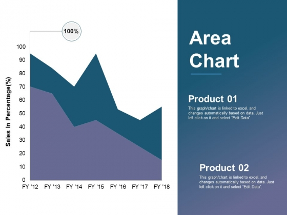 Area Chart Ppt PowerPoint Presentation Summary Information