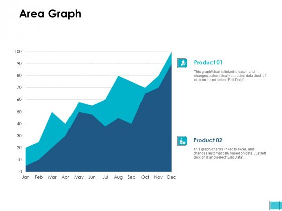 Area Graph Analysis Ppt PowerPoint Presentation Summary Graphics Example