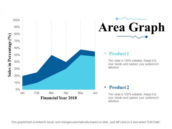 Area Graph Ppt PowerPoint Presentation Slides Ideas