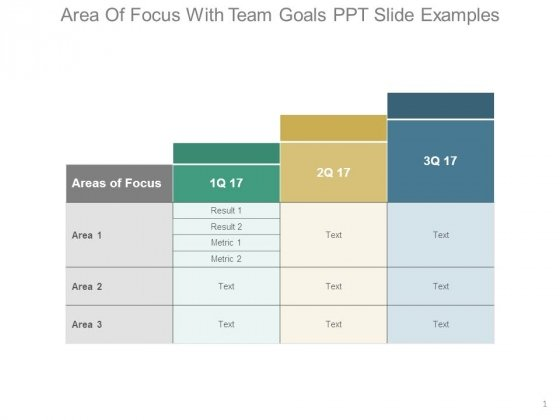 Area Of Focus With Team Goals Ppt Slide Examples