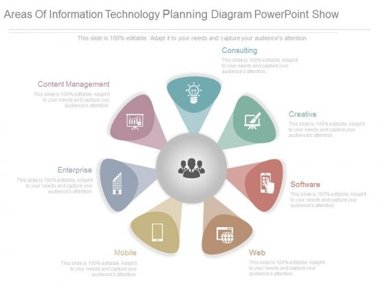 Areas Of Information Technology Planning Diagram Powerpoint Show