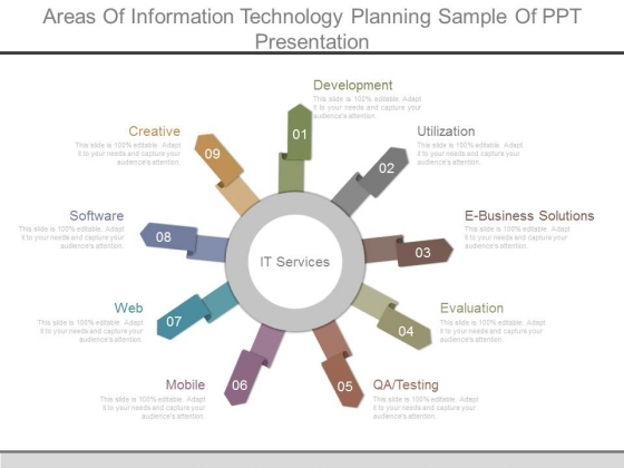 Areas Of Information Technology Planning Sample Of Ppt Presentation