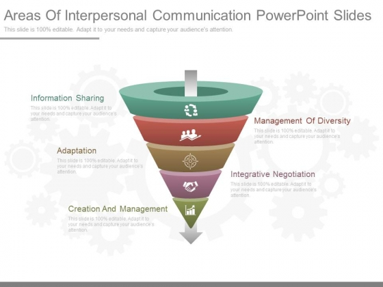 Areas Of Interpersonal Communication Powerpoint Slides