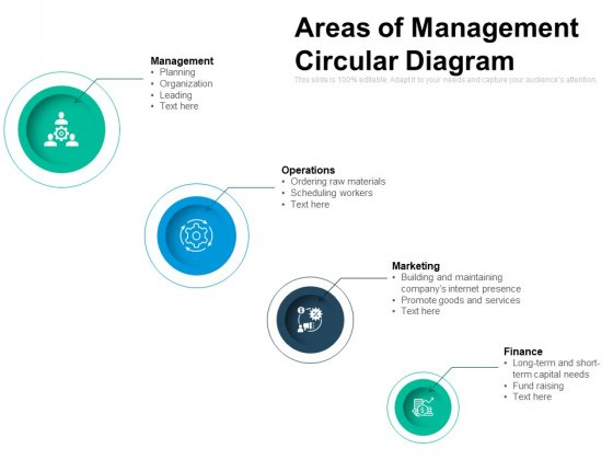 Areas Of Management Circular Diagram Ppt PowerPoint Presentation Infographics Graphics Download PDF