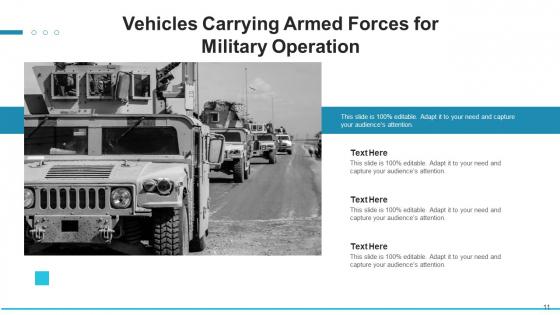 Army_Surveillance_Targeting_Ppt_PowerPoint_Presentation_Complete_Deck_With_Slides_Slide_11