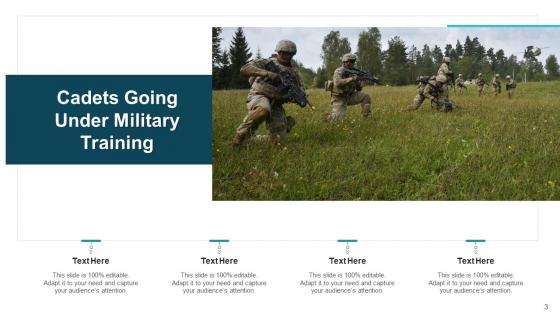 Army_Surveillance_Targeting_Ppt_PowerPoint_Presentation_Complete_Deck_With_Slides_Slide_3