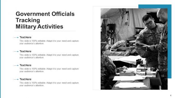 Army_Surveillance_Targeting_Ppt_PowerPoint_Presentation_Complete_Deck_With_Slides_Slide_4