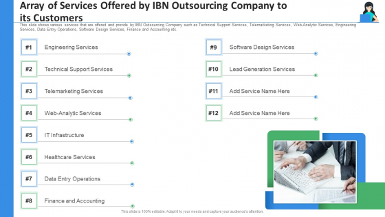 Array Of Services Offered By IBN Outsourcing Company To Its Customers Ppt Ideas Guidelines PDF