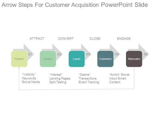 Arrow Steps For Customer Acquisition Powerpoint Slide