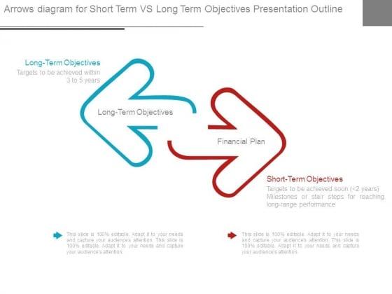 Arrows Diagram For Short Term Vs Long Term Objectives Presentation Outline