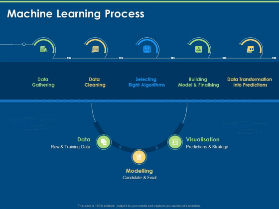 Artificial Intelligence And Deep Learning Classification Machine Learning Process Ppt Icon Design Ideas PDF